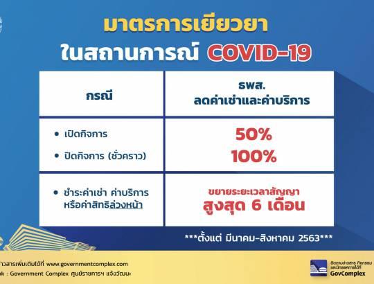 ธพส. ขานรับนโยบาย COVID-19 ของรัฐบาล ปรับลดค่าเช่าพื้นที่พาณิชย์ภายในศูนย์ราชการเฉลิมพระเกียรติฯ